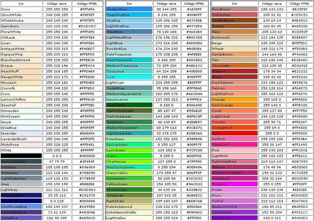Codigos de colores en html for De colores de colores